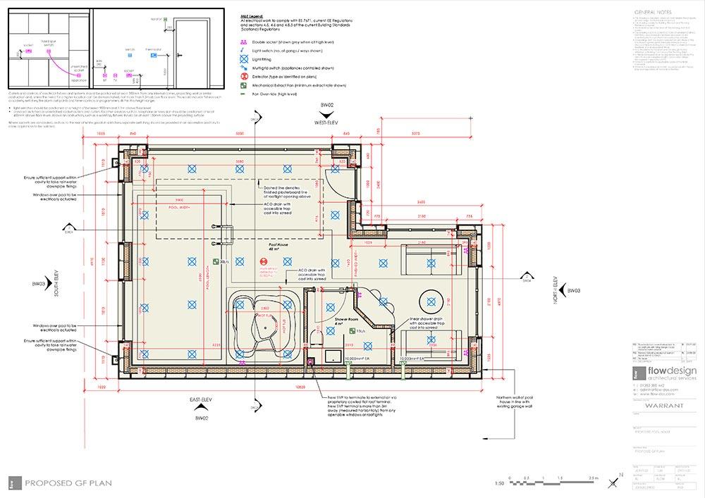 Flow Design Architectural Services Technical Process